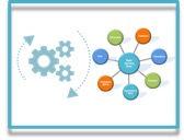 Change Management & Operating Model