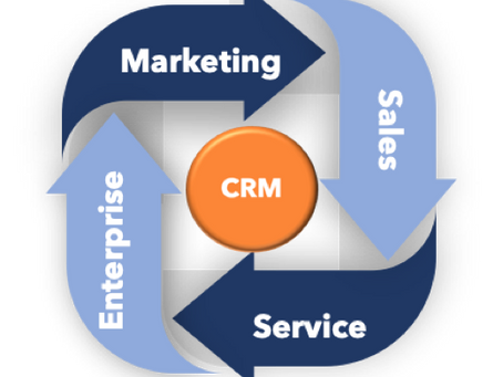 CRM: A killer Selling Tool
