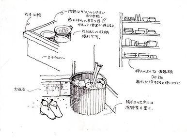 アトリエ樫の台所詳細、第3弾。