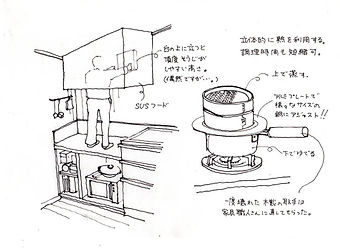 アトリエ樫の台所詳細の第2弾。メンテナンスの工夫や、道具の使いまわしを紹介。