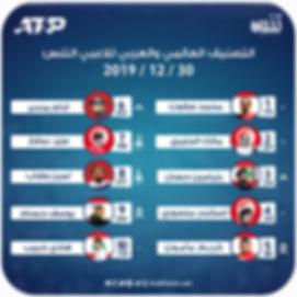 التصنيف العالمي والعربي للاعبي التنس 30