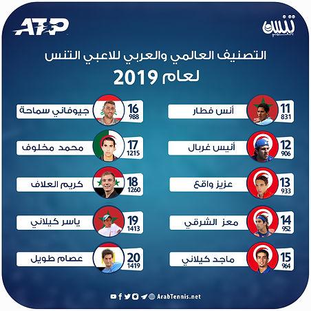 التصنيف العالمي والعربي للاعبي التنس  لع