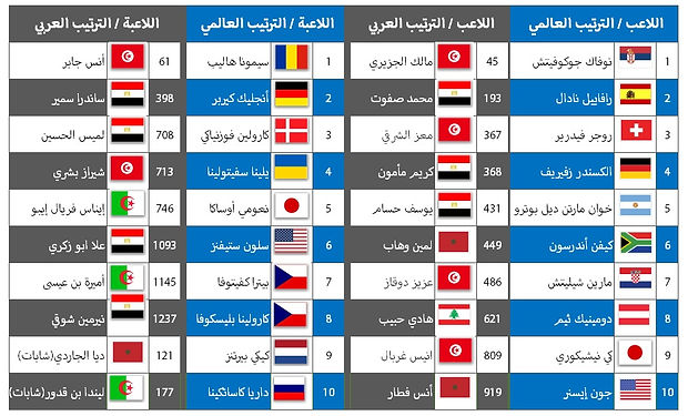 2018 12 ranking.jpg