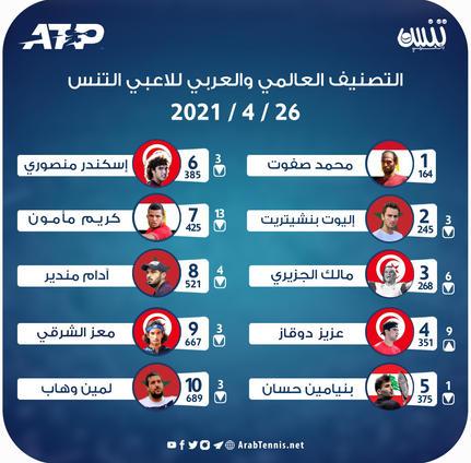 تصنيف الرجال العربي.jpg