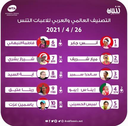 تصنيف السيدات العربي.jpg