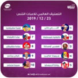 تصنيف عالمي  للاعبات 23 12 2019.jpg
