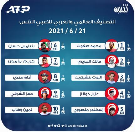 رجال عرب تنس بالعربي.jpg6-21.jpg