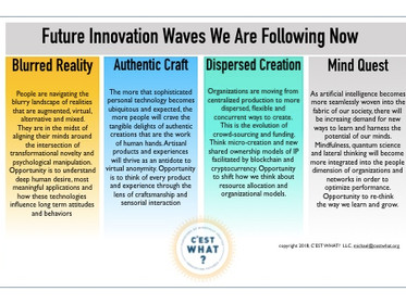 New Innovation Waves To Follow
