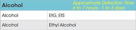 UDT-alcohol.png