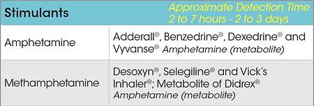 UDT-stimulants.png