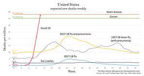 United States graphic.jpg