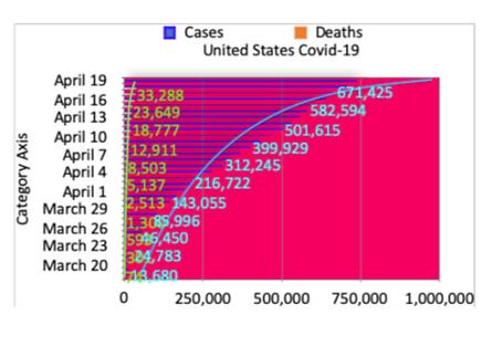 US data chart thru Apr 19.png