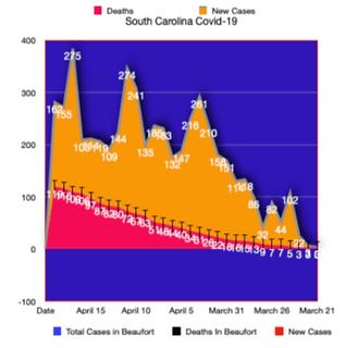 SC data chart thru Apr 15.png
