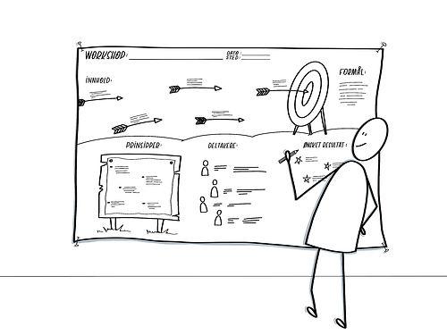 Grafisk fasilitering