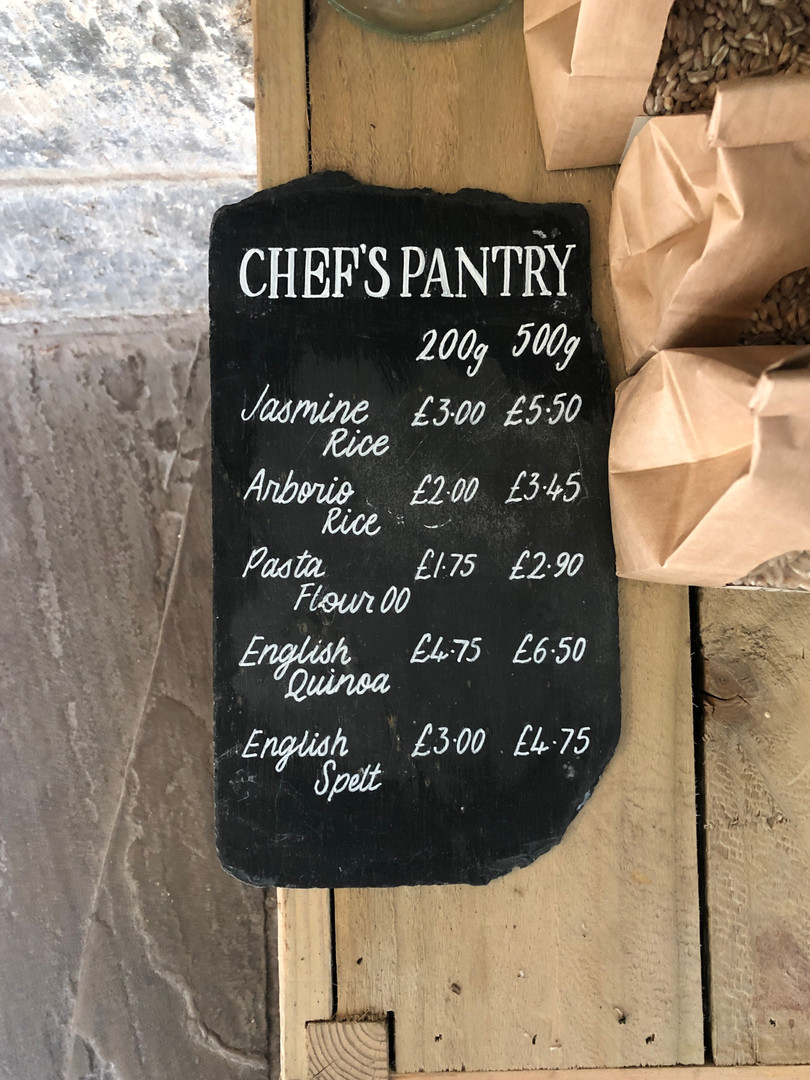 Shop Prices Sign