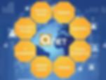 Malik_Intro_QNET2.png