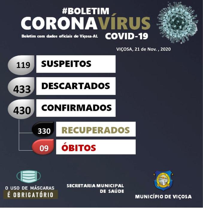 Boletim Covid-19 - 21/11/2020