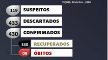 Boletim Covid-19 - 20/11/2020