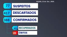 Boletim Covid-19 - 15/10/2020