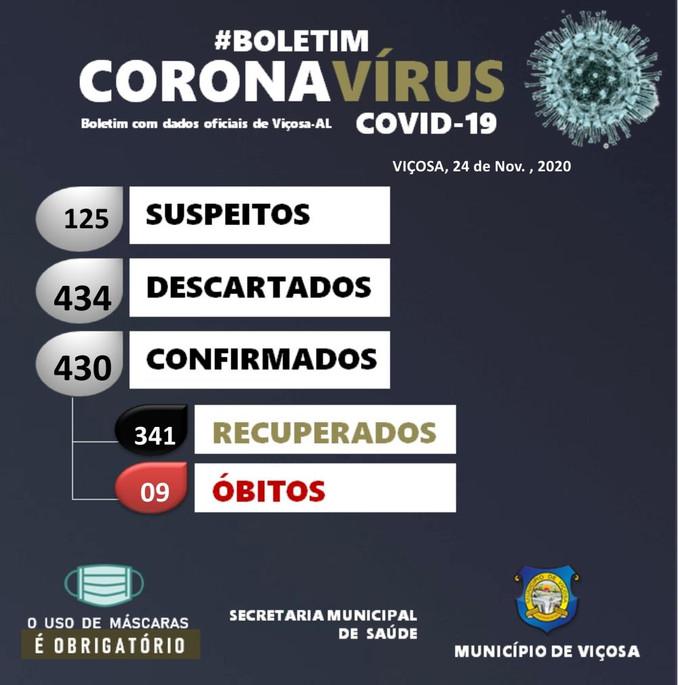 Boletim Covid-19 - 24/11/2020