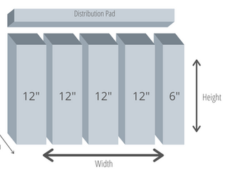 Ordering Evaporative Cooling Media