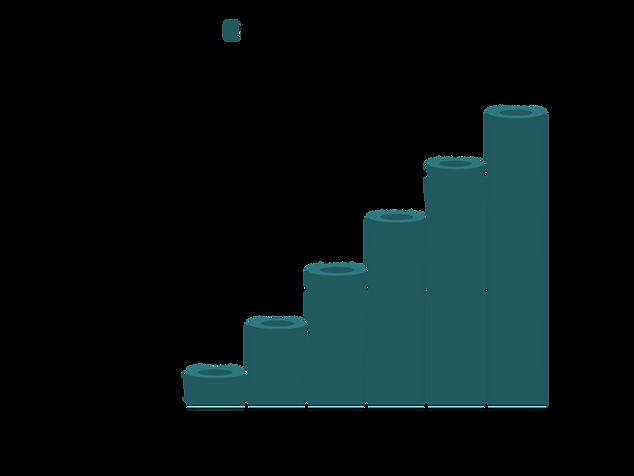 % Increase Energy usage-2.png