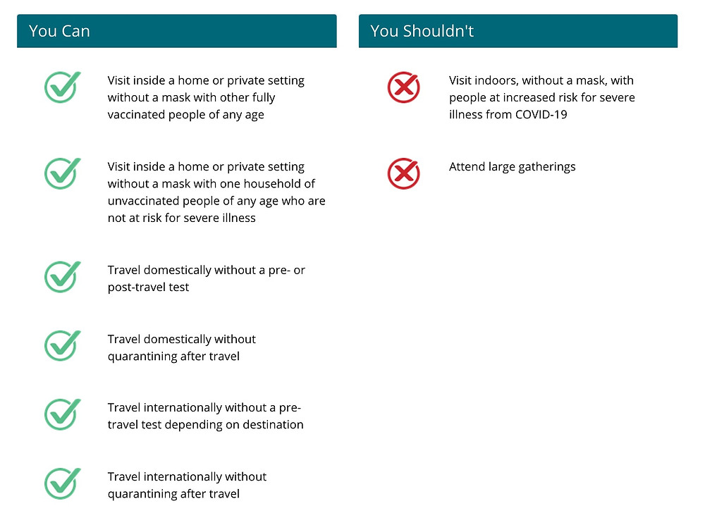 List of what you can and cannot do after you are considered fully vaccinated for covid-19