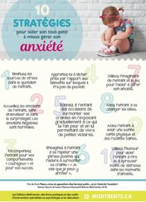 Gestion anxiété du tout-petit