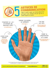 5 astuces de communication