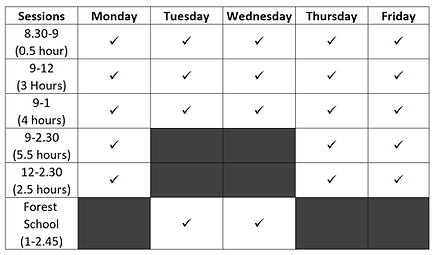 Session times table.png