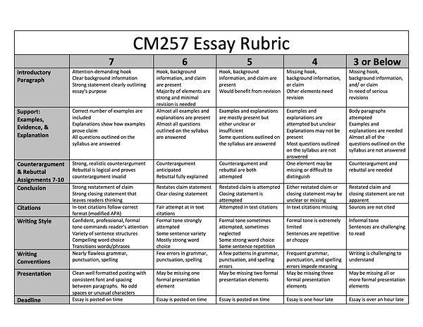 CM257 Essay Rubric JPEG.jpg