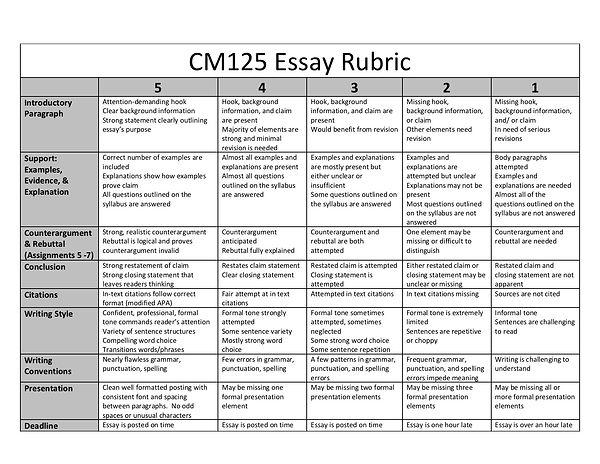 CM125 Essay Rubric JPEG.jpg