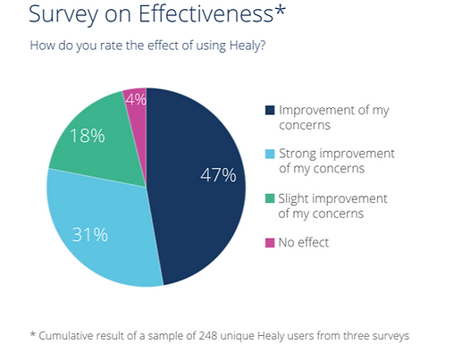 healy-effectiveness.png