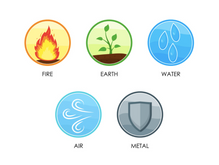 The Five Elements According To Traditional Chinese Medicine