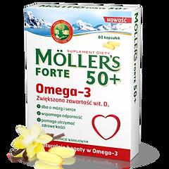Moller's 50+.png
