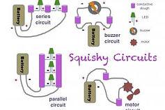 squishy circuits 5.jpg