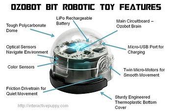 Ozobot-Bit-2.0-Robot-Features.jpg