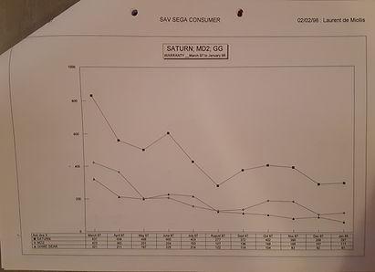 Sega Saturn graphique SAV.jpg