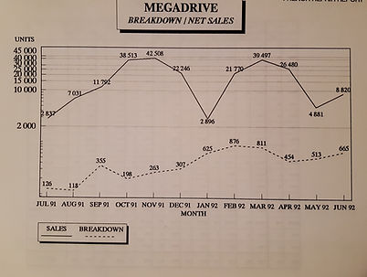 Diagramme Panne Megadrive SEGA SAV %.jpg
