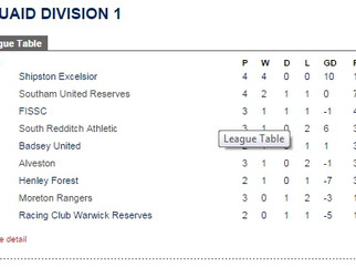 Southam United 1 - 0 Moreton Rangers (Stratford Alliance Div.1)