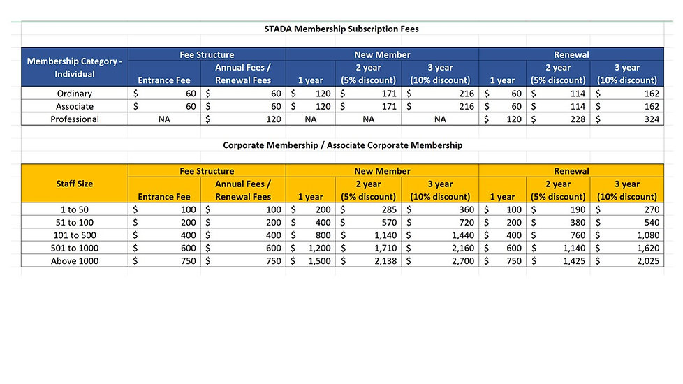 Membership fees STADA.jpg