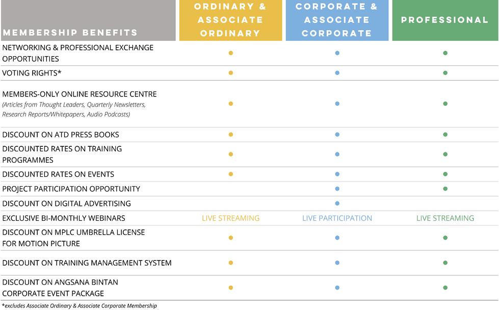 STADA Membership Benefits
