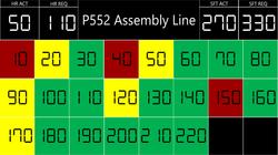 Andon_AssemblyLine1
