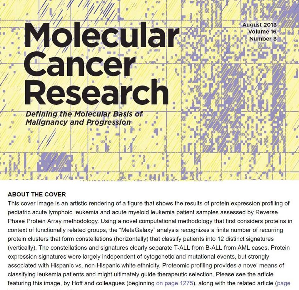 Molecular Cancer Res. cover