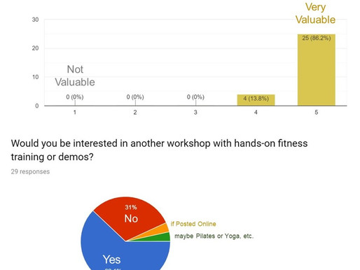 Highlights from Quantu Workshop survey