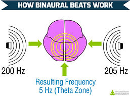 Binaural Beats.jpg