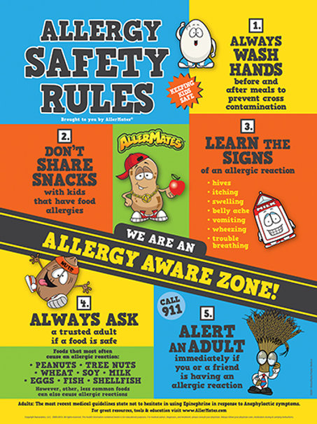 Allermates safety poster #878