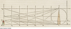 Fotothek_df_tg_0000070_Architektur_^_Geometrie_^_Perspektive_^_Vermessung.jpg