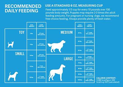 feeding-chart.jpg