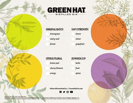 Green_Hat_Tasting_Mat_simple_Final_Outli